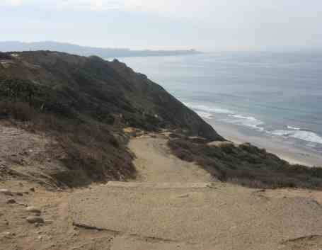 San Diego Blacks Beach La Jolla Califronia